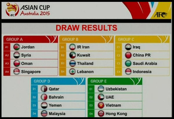 Keputusan Undian Pusingan Kelayakan Piala Asia 2015