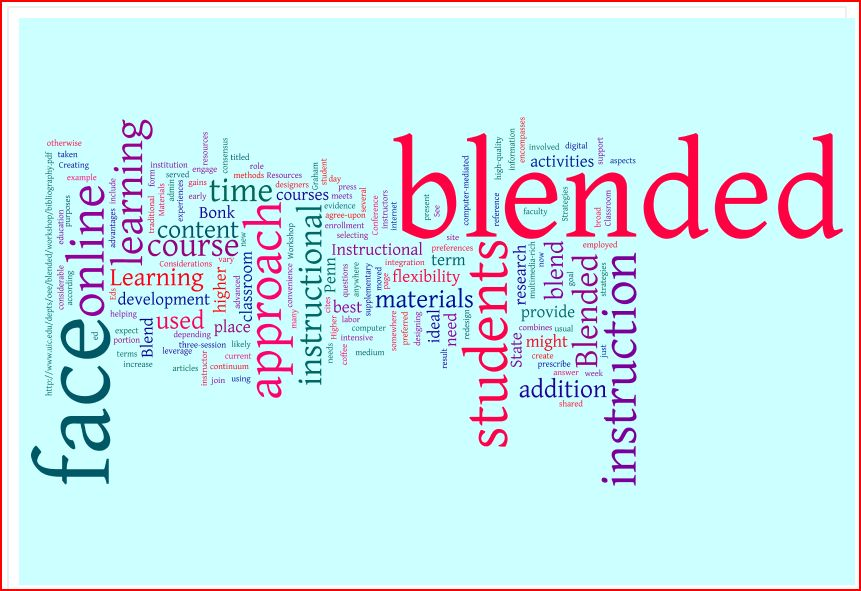 Anna\'s reflections and archive: Word Cloud Generators