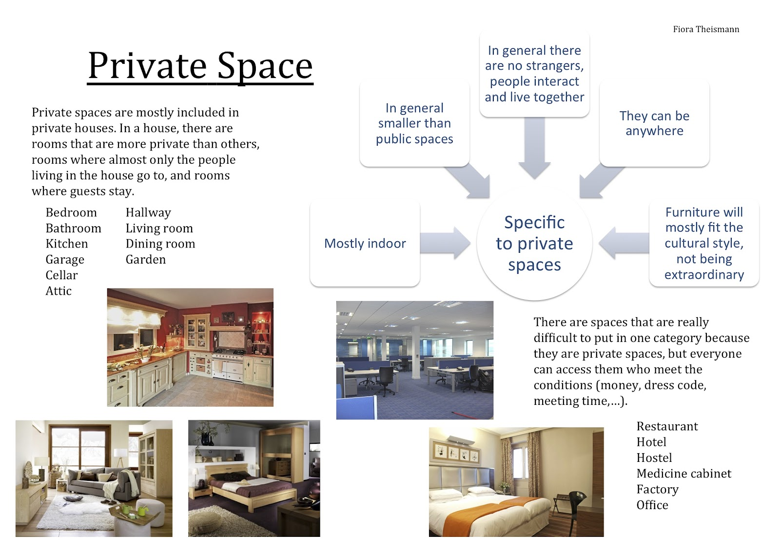 Private Public Spaces My Work As An Interior