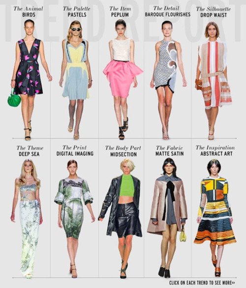 Image: Elle Magazine