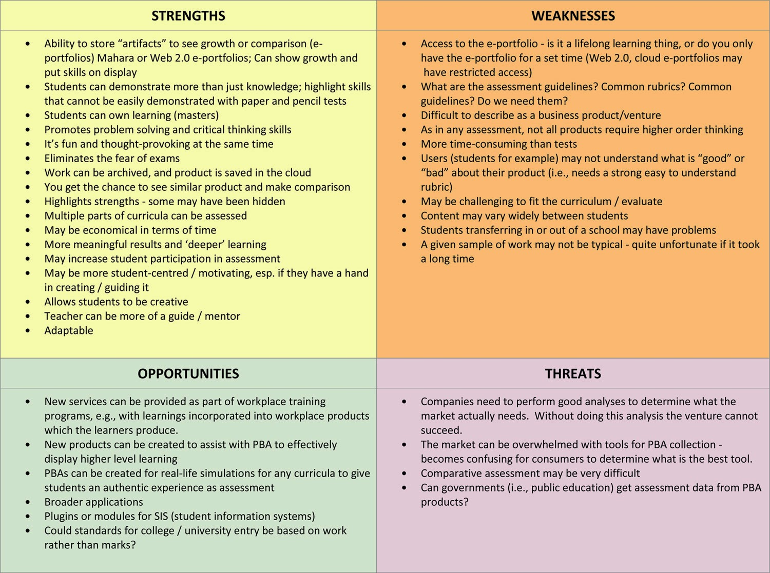 swot analysis examples With these swot analysis examples, you can easily understand how you can use this to analyze a business situation in a comprehensive way after careful analysis, you can determine whether a new venture have enough positives in its favor to be pursued.