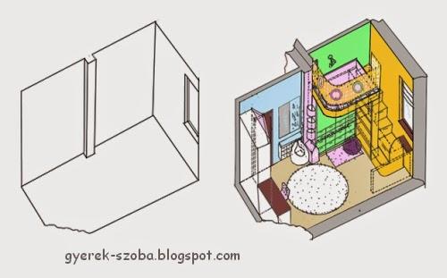 http://gyerek-szoba.blogspot.hu/2015/02/milyen-lakberendezesi-terv.html