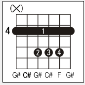 tutorial kunci gitar C#
