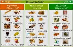 gambar ragam makanan untuk diet sehat