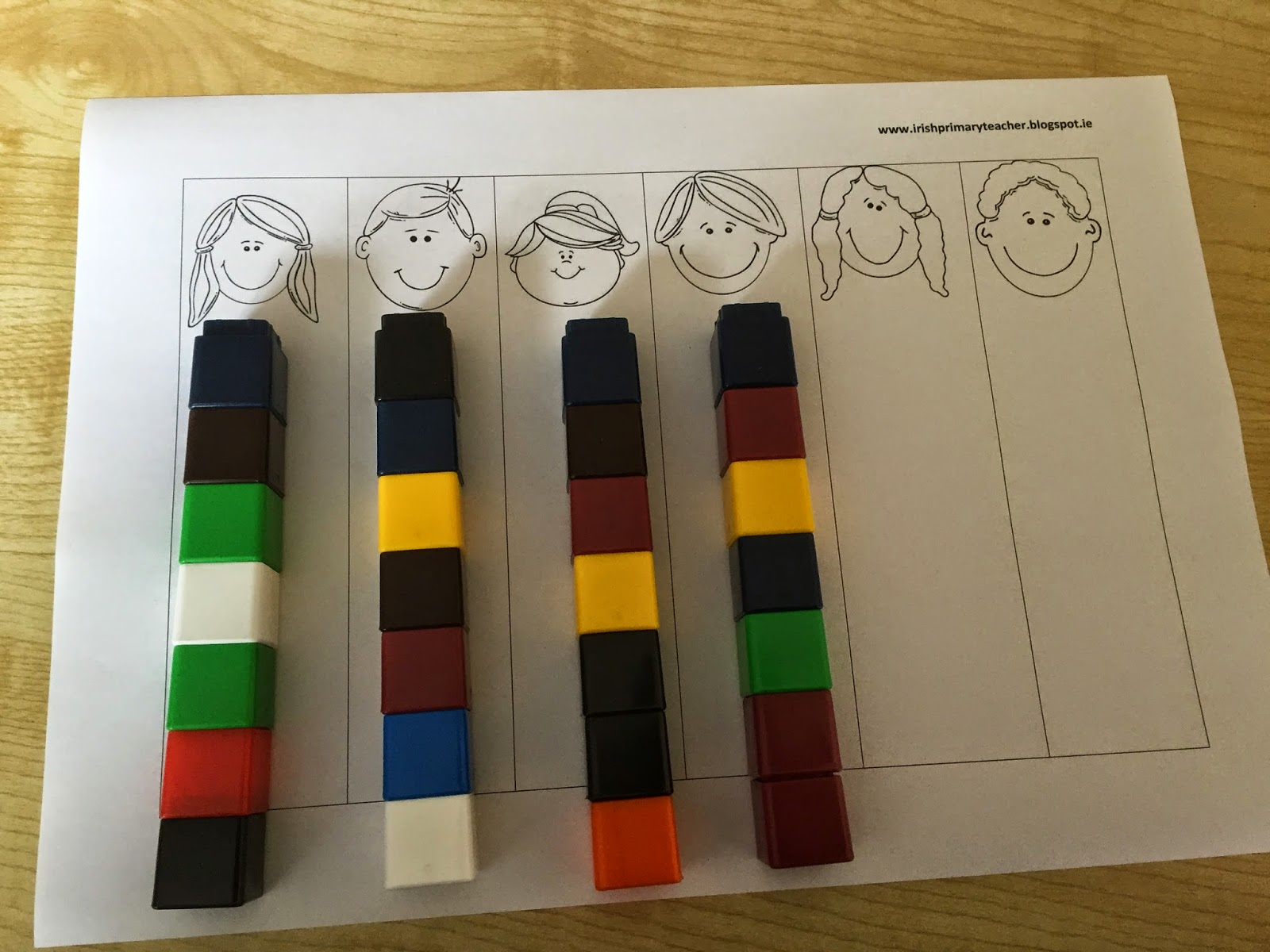 worksheet Multiplication Aids visual aids for multiplication and division irish primary teacher