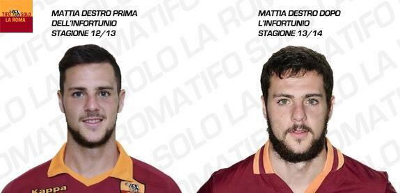 Mattia Destro before & after injury