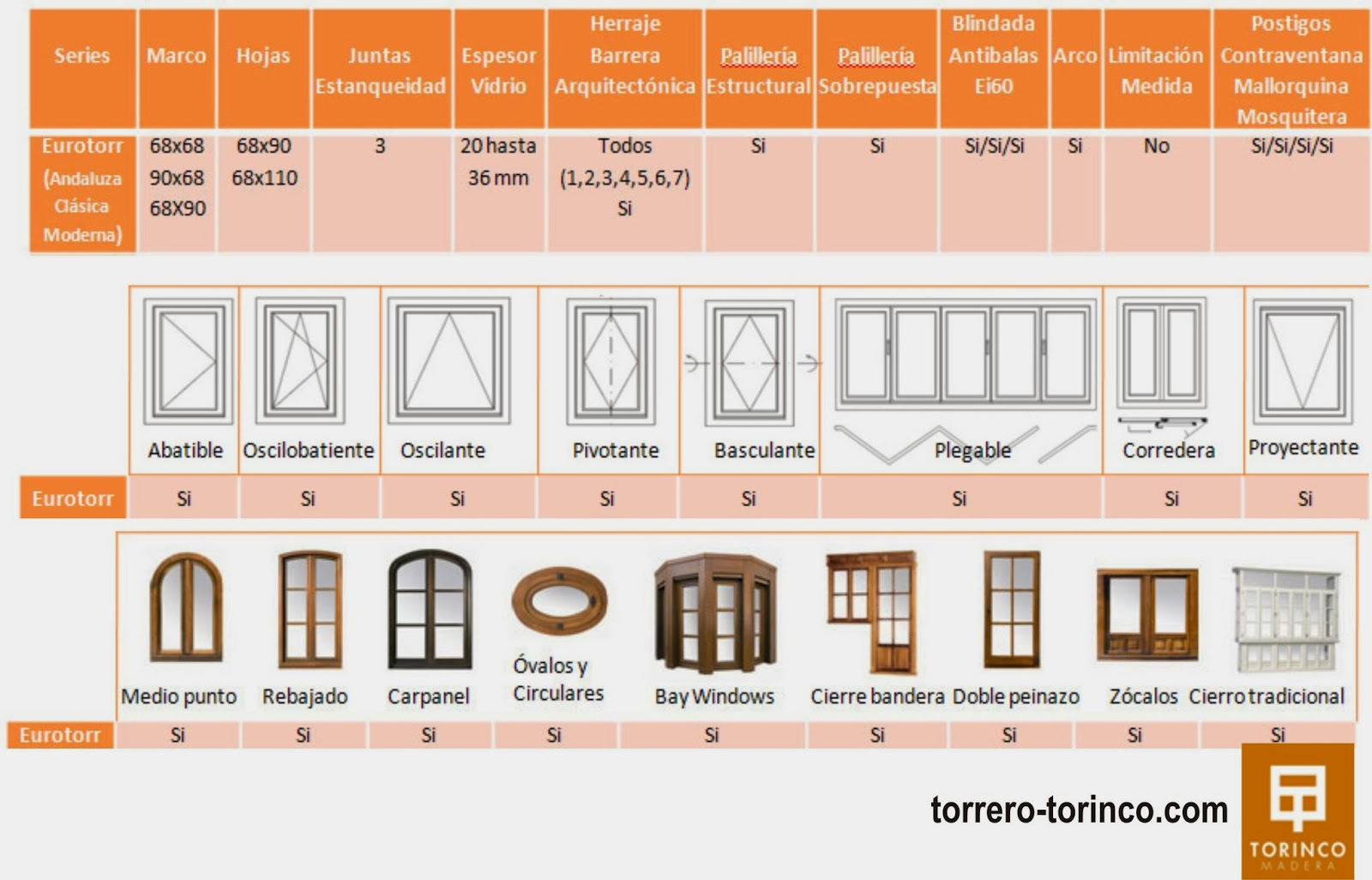 Casa de este alojamiento ventanas de madera a medida la plata for Precio ventanas aluminio a medida