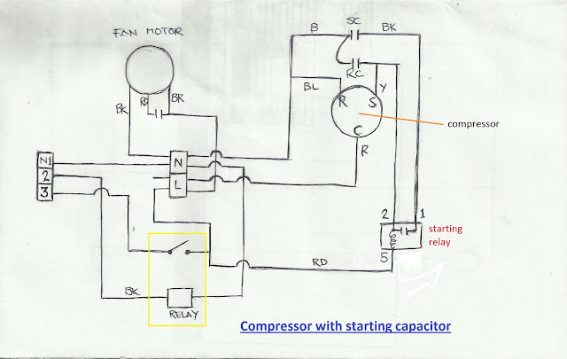 wiring diagram for ac start capacitor the wiring diagram ac fan capacitor wiring diagram nodasystech wiring diagram