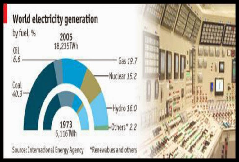 BACCI-Chinese-Civil-Nuclear-Energy-1-Nov-2007