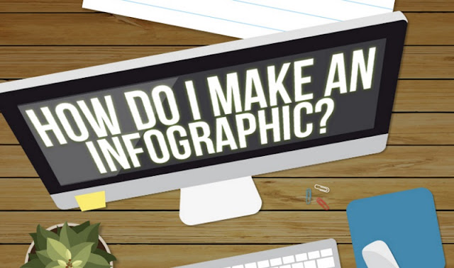 Tips and Tools for Creating Infographics and Visualizations