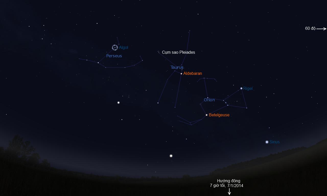 Hình minh họa bởi Stellarium. Tiếng Việt bởi Ftvh - Vũ trụ trong tầm tay.