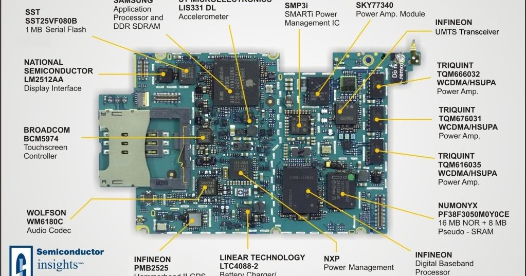 Iphone 3g New Full Mother Board Schematics Diagram