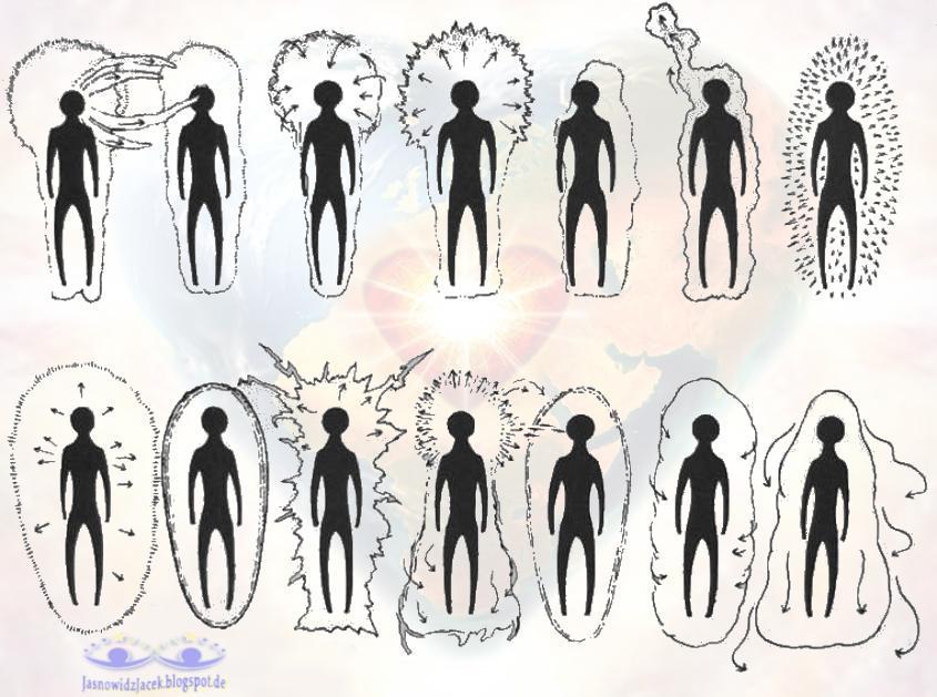 Aura  - przykłady zaburzeń