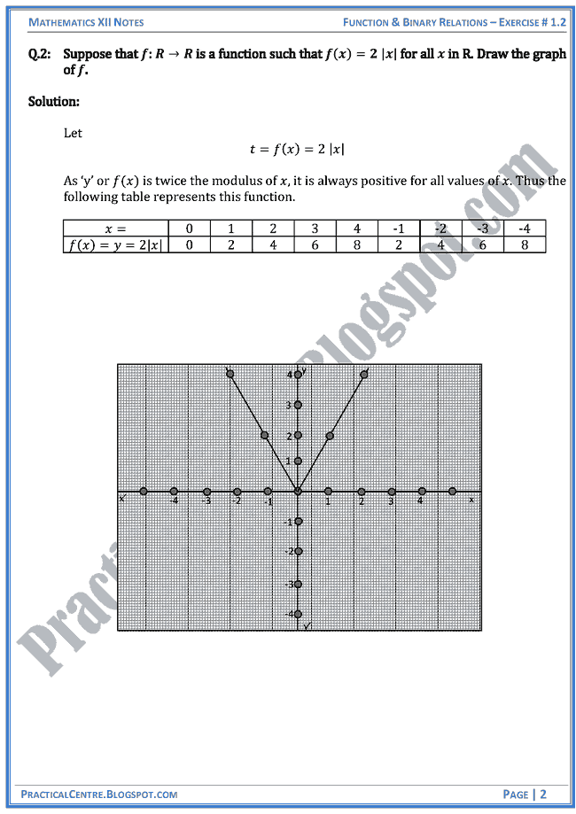 exercise-no-1-2-solved-questions-answers-function-and-binary-relations-mathematics-xii
