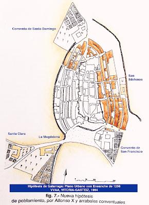 Plano de Vitoria después de 1256