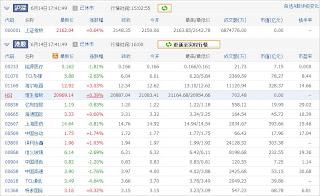 中国株コバンザメ投資ウォッチ銘柄watch20130614