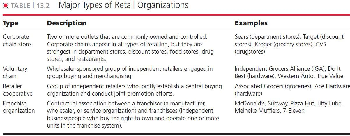 describe operation of retail store Retail sales job description for job seekers and employers typical retail sales job tasks and responsibilities, skills and abilities needed for.