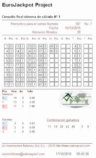 probabilidades sorteo eurojackpot de la once, jugar a las loterias