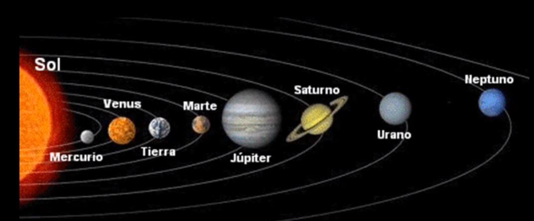 los planetas sol: