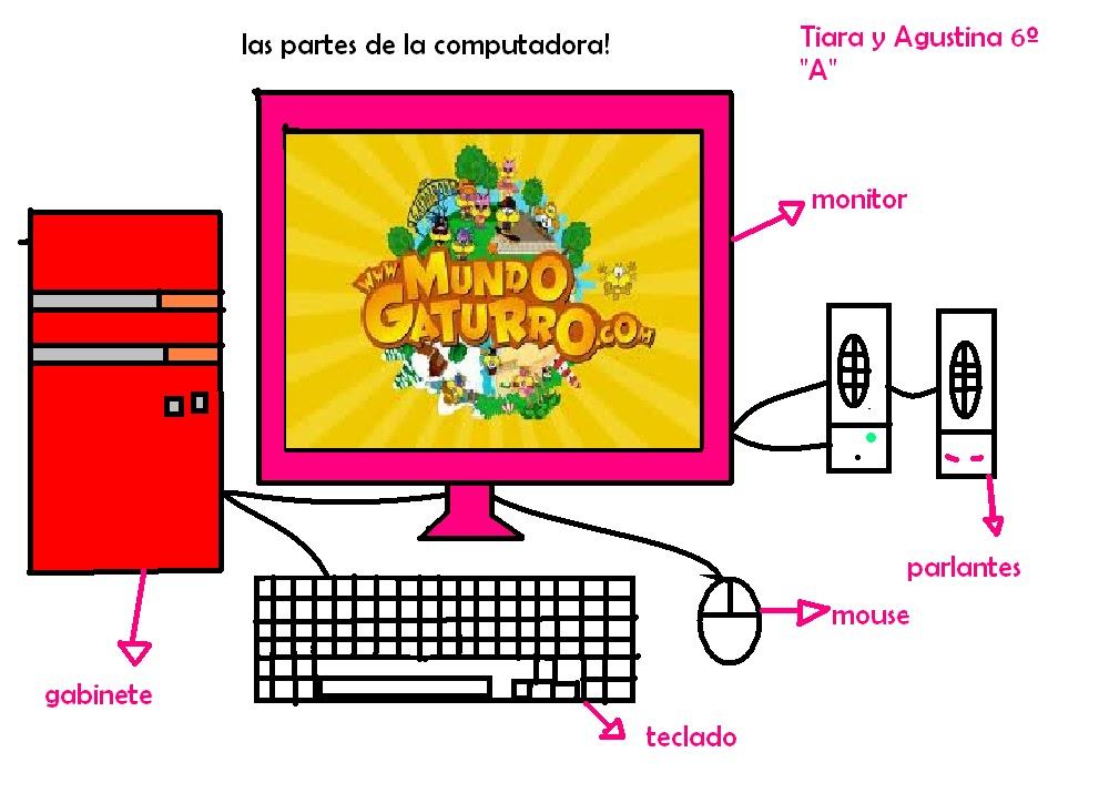 Dibujo del computador y sus partes - Imagui