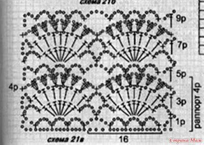 Blusas crochet con esquemas | Patrones Crochet, Manualidades y ...