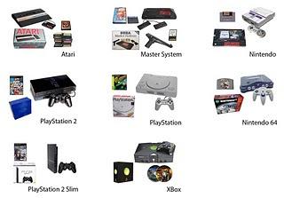 Evolução dos vídeos games