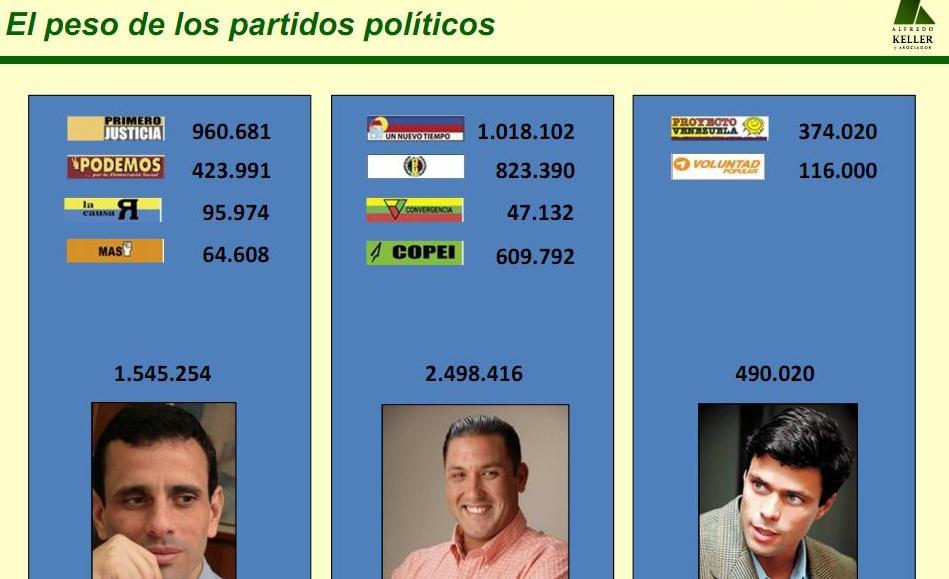 Mision Vivienda Venezuela Censo Censo la Misi n Vivienda