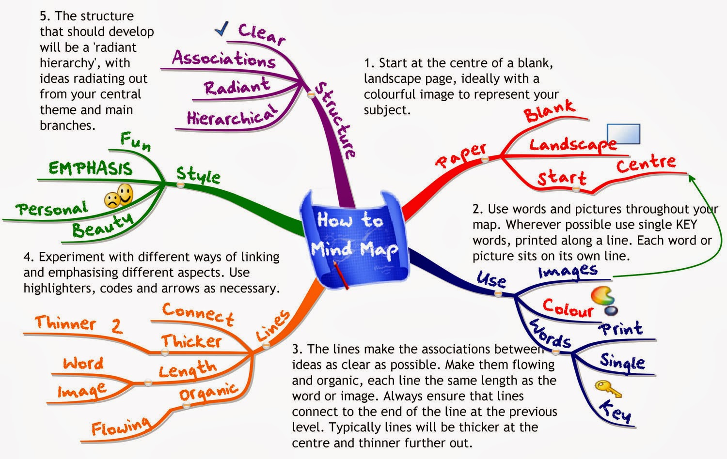 mind mapping free grow up use mindmaps monitis blog map software mind map making mind mapping freehtml make a concept map online make a concept map online - Making Mind Maps Online