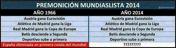 Austria ganó Eurovisión, el Deportivo ascendió, el Betis descendió, el Real Madrid ganó la Champions, el Atlético ganó la liga