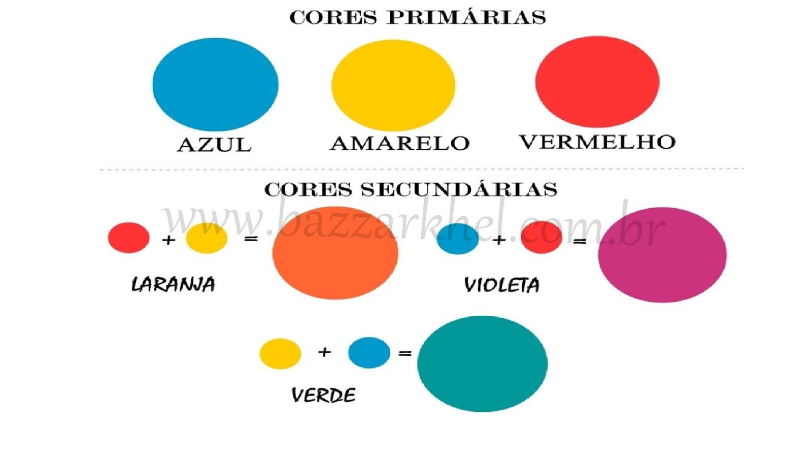 Super Criskhel Empório|Brechó: Color Blocking: Cores que combinam entre si! HZ34