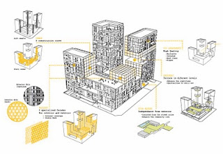 planos edificios