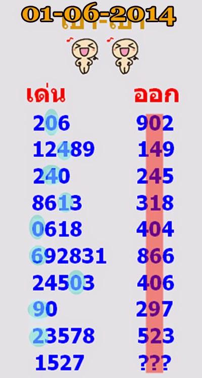 Thai Lotto VIP Tips | Thai Lotto HTF 01-06-2014