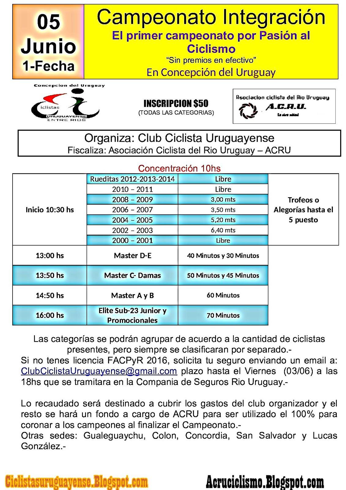 Campeonato Integracion