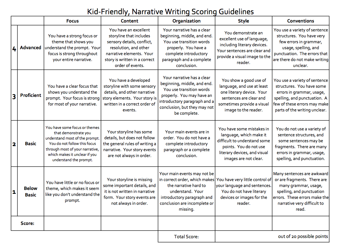 5 paragraph narrative essay rubric Grades 4 -5-6 narrative writing rubric focus content & development organization style (voice) conventions (grammar, punctuation, capitalization, mechanics.