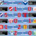 Primera - Fecha 8 - Apertura 2011 - Resultados Parciales