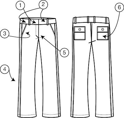 Desenho Técnico da Calça com Recorte Lateral Pespontado