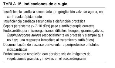 cirugía endocardtiis
