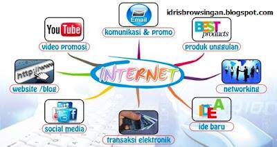 Manfaat Berkembangnya Internet