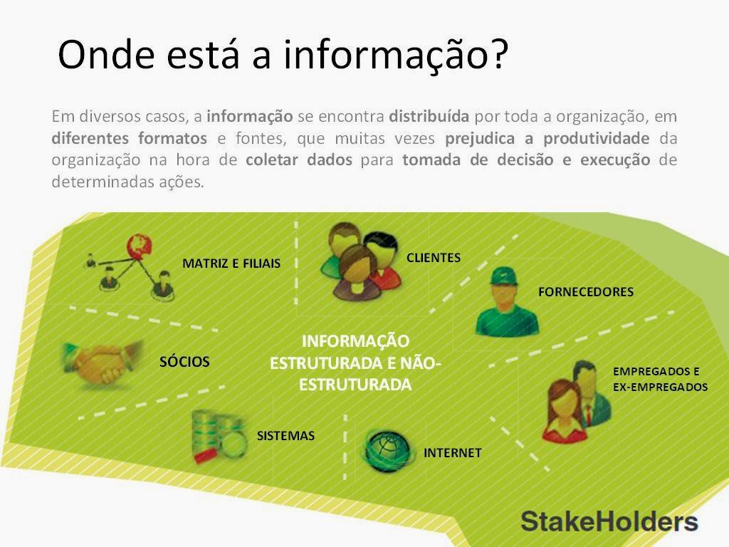 Escritórios jurídicos: particularidades na gestão da informação e do conhecimento