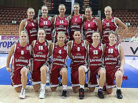 Latvian Women Basketball Squad Made
