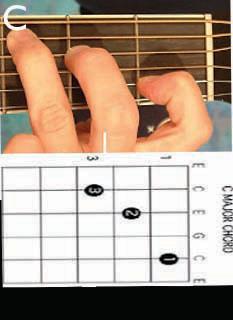 chord c Tips Belajar Kunci Dasar Gitar untuk Pemula