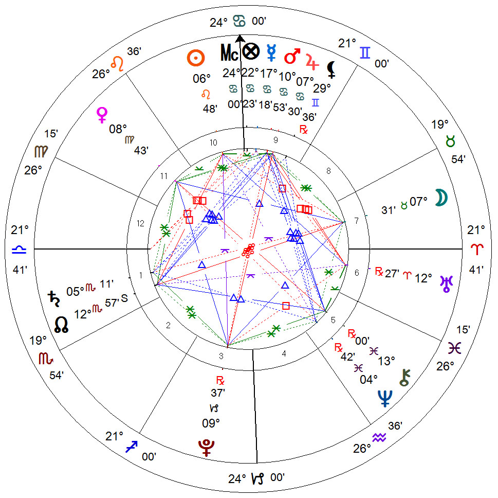 Nova earth serenity the astrology of the grand mystic hexagon nova earth serenity the astrology of the grand mystic hexagon 29 july 2013 geenschuldenfo Image collections