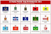 Partai Politik Indonesia Bangkit