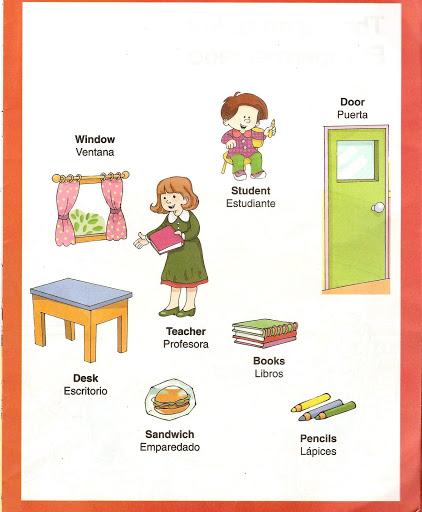 Fichas de ingl s para ni os de infantil y primaria la for Puerta en ingles