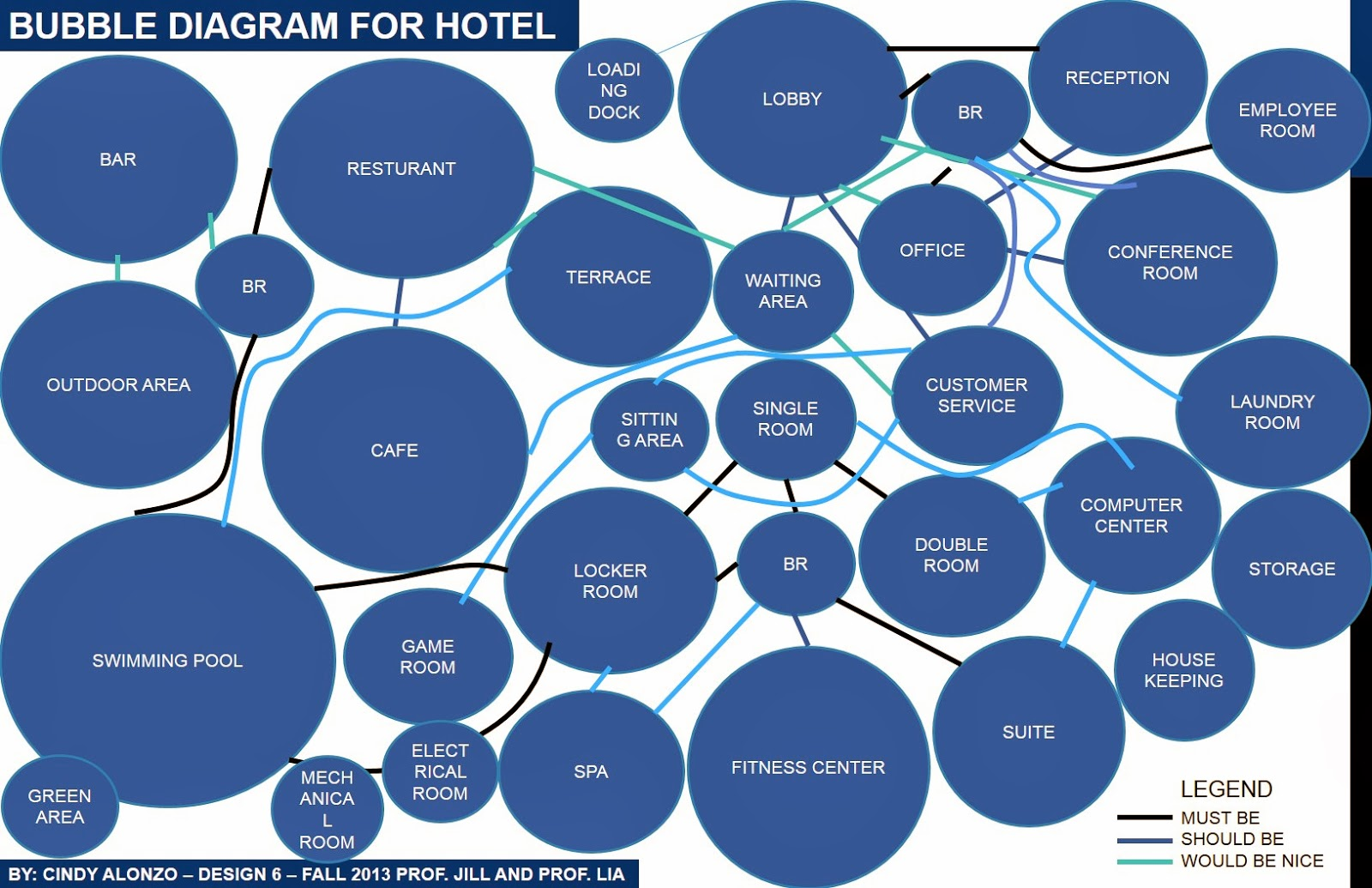 Arch3610f13cindyalonzo list of spaces matrix bubble diagram for list of spaces matrix bubble diagram for hotel ccuart Images