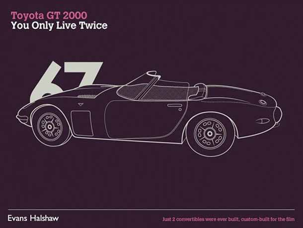 Carros James Bond - 007 - Toyota GT 2000 - You Only Live Twice