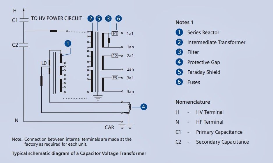 cvt capacitor voltage transformer construction and working high voltage transformer wiring diagram at mifinder.co