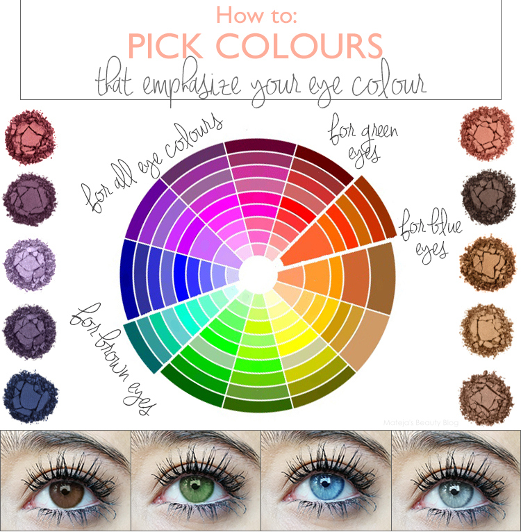 If Youre Familiar With The Colour Theory And Wheel Its All Very Simple Logical For Instance Your Eye Is Blue Opposite To