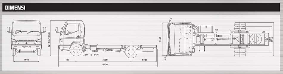 Dimensi Mitsubishi Colt Diesel Canter FE 84 HDL 136 PS Jambi
