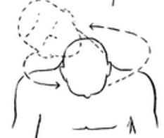 Thyroid Rog or Yog